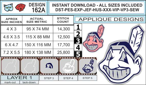 cleveland-indians-applique-design-infochart
