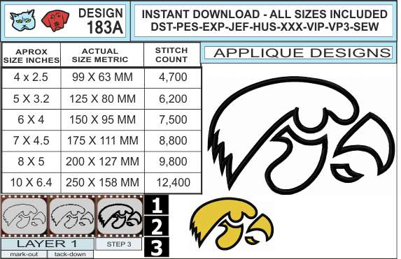 iowa-hawkeye-applique-design-infochart