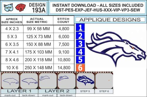 denver-broncos-applique-design-infochart