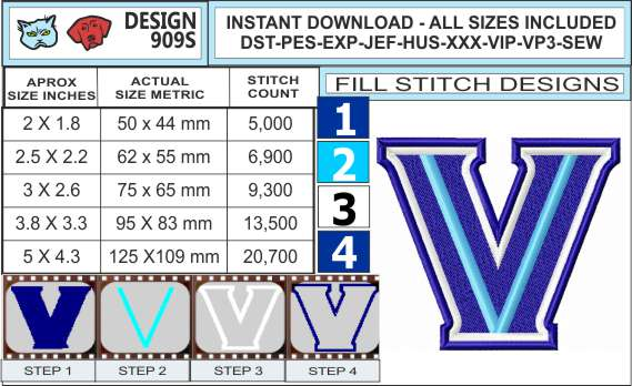 villanova-embroidery-design-infochart