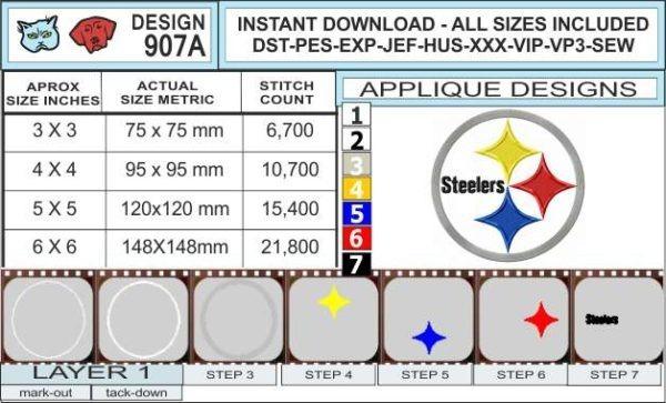 pittsburgh-steelers-applique-design-infochart