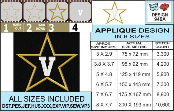 vanderbilt-university-applique-design-infochart