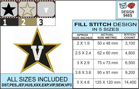 vanderbilt-university-embroidery-design-infochart