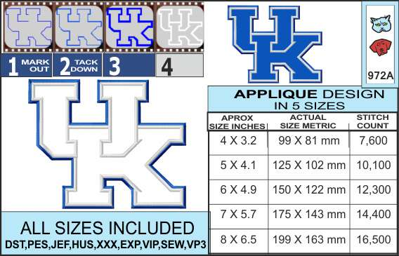 University-of-Kentucky-applique-design-infochart